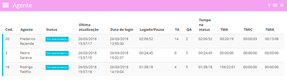 Dashboard - inclusão do monitoramento de agentes
